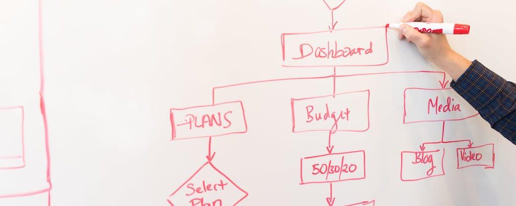 طراحی معماری اطلاعات